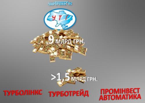 ukrtransgaz1