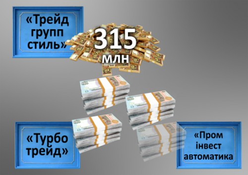 ukrtransgaz6
