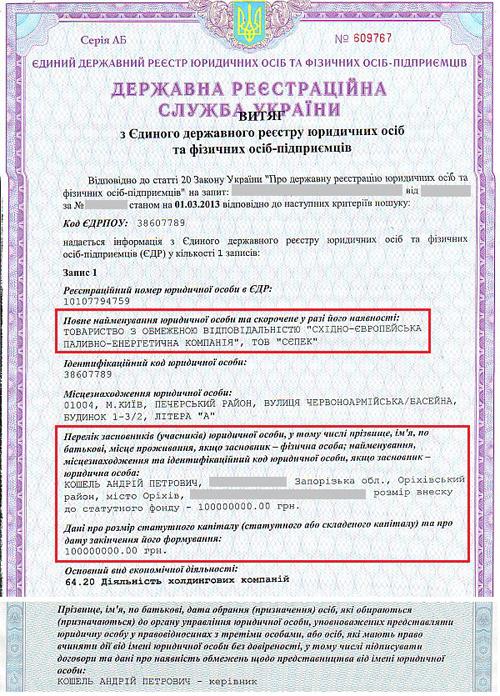 ООО ВЕТЭК.