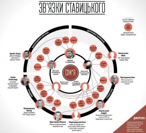 Інфографіка: Ярина Михайлишин