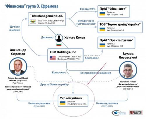 ukrkomunbank1