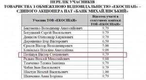 bank-Mihailivskyi1