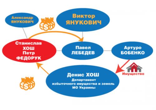 Hosh-ukroboronprom1-500x353
